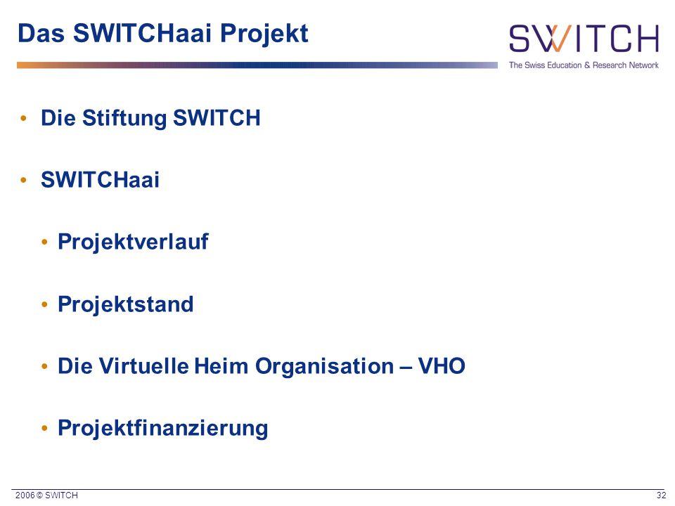 2006 © SWITCH 32 Das SWITCHaai Projekt Die Stiftung SWITCH SWITCHaai Projektverlauf Projektstand Die Virtuelle Heim Organisation – VHO Projektfinanzie