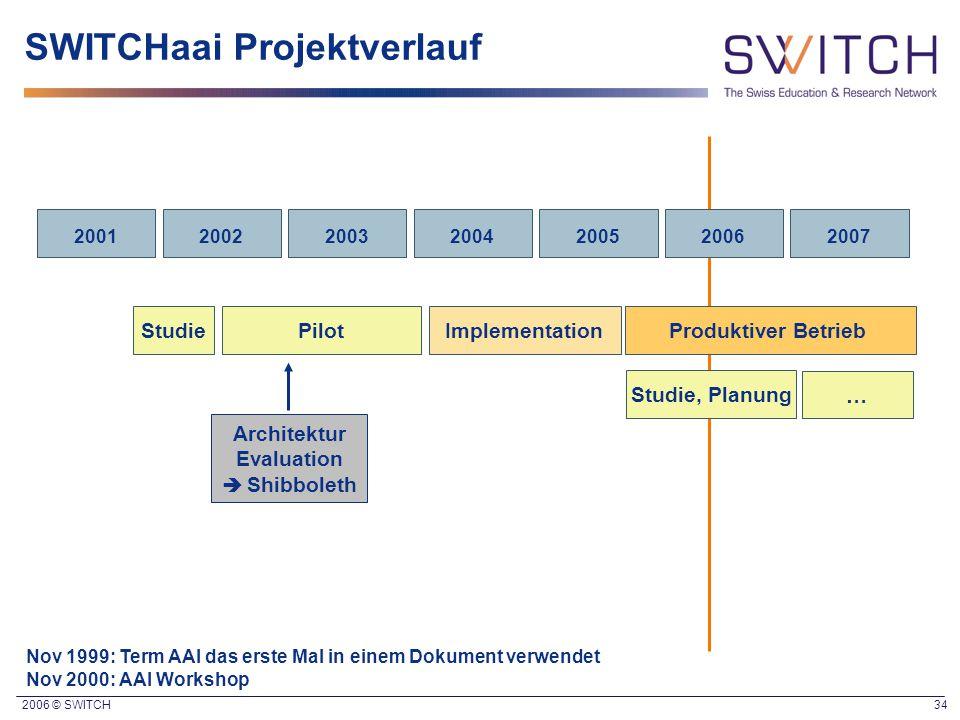 2006 © SWITCH 34 2001200220032004200520062007 Implementation PilotProduktiver BetriebStudie Architektur Evaluation  Shibboleth Studie, Planung … SWIT