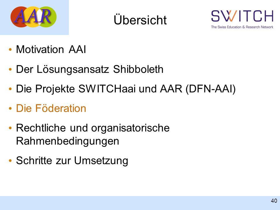 40 Übersicht Motivation AAI Der Lösungsansatz Shibboleth Die Projekte SWITCHaai und AAR (DFN-AAI) Die Föderation Rechtliche und organisatorische Rahme