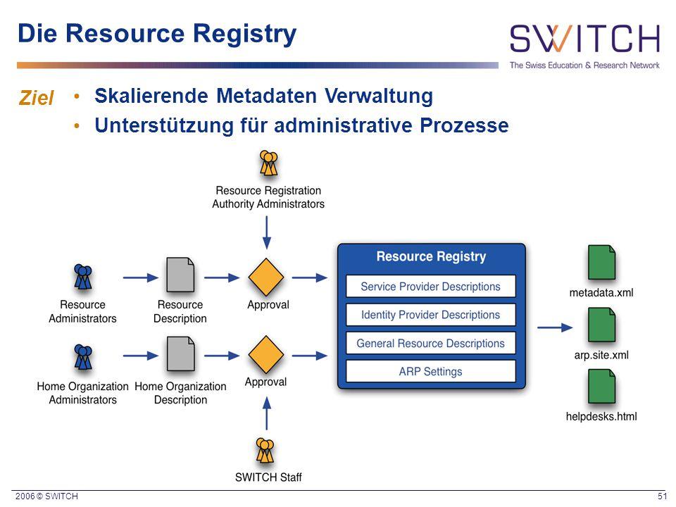 2006 © SWITCH 51 Die Resource Registry Ziel Skalierende Metadaten Verwaltung Unterstützung für administrative Prozesse
