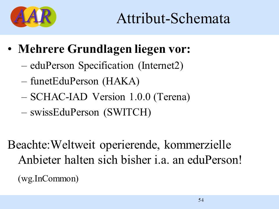 54 Attribut-Schemata Mehrere Grundlagen liegen vor: –eduPerson Specification (Internet2) –funetEduPerson (HAKA) –SCHAC-IAD Version 1.0.0 (Terena) –swi