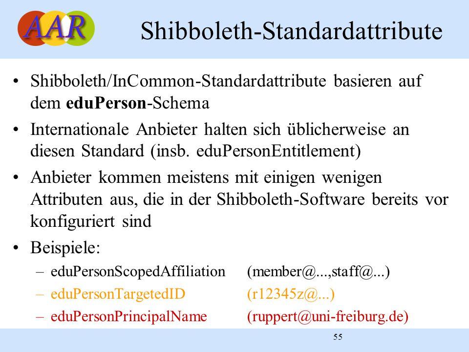 55 Shibboleth-Standardattribute Shibboleth/InCommon-Standardattribute basieren auf dem eduPerson-Schema Internationale Anbieter halten sich üblicherwe