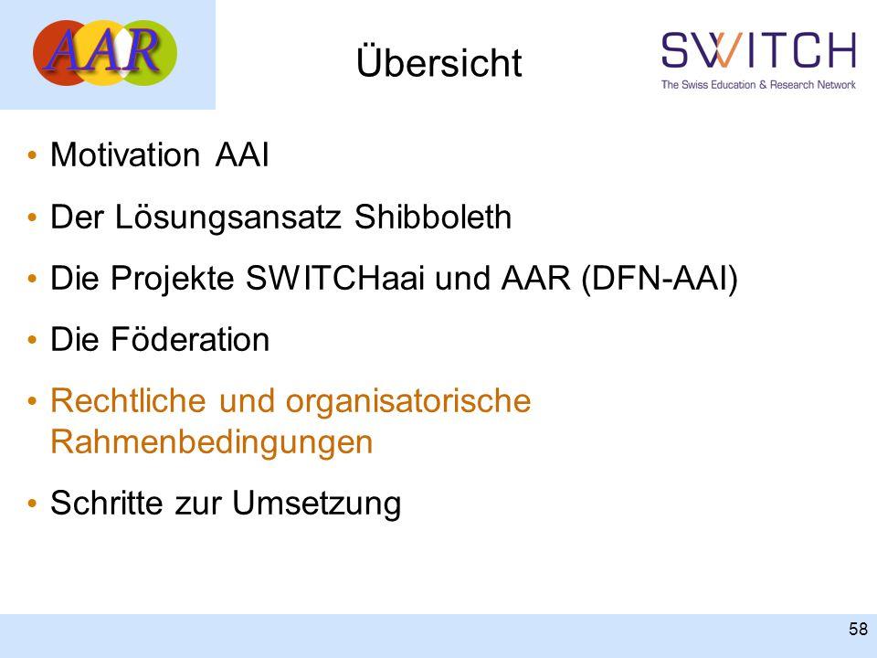 58 Übersicht Motivation AAI Der Lösungsansatz Shibboleth Die Projekte SWITCHaai und AAR (DFN-AAI) Die Föderation Rechtliche und organisatorische Rahme