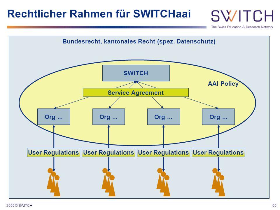 2006 © SWITCH 60 Rechtlicher Rahmen für SWITCHaai Bundesrecht, kantonales Recht (spez. Datenschutz) SWITCH AAI Policy Service Agreement Org... User Re