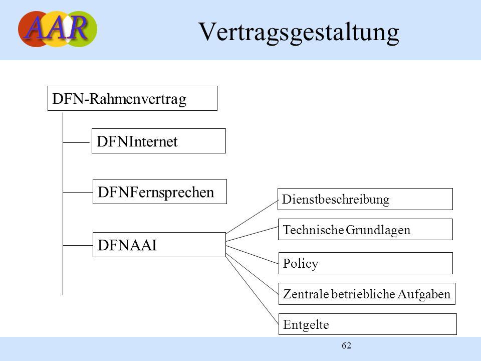 62 Vertragsgestaltung DFN-Rahmenvertrag DFNInternet DFNFernsprechen DFNAAI Dienstbeschreibung Technische Grundlagen Policy Zentrale betriebliche Aufga