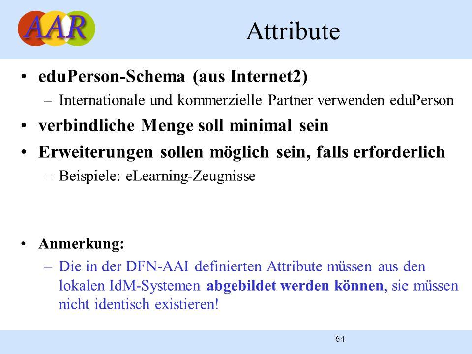64 Attribute eduPerson-Schema (aus Internet2) –Internationale und kommerzielle Partner verwenden eduPerson verbindliche Menge soll minimal sein Erweit