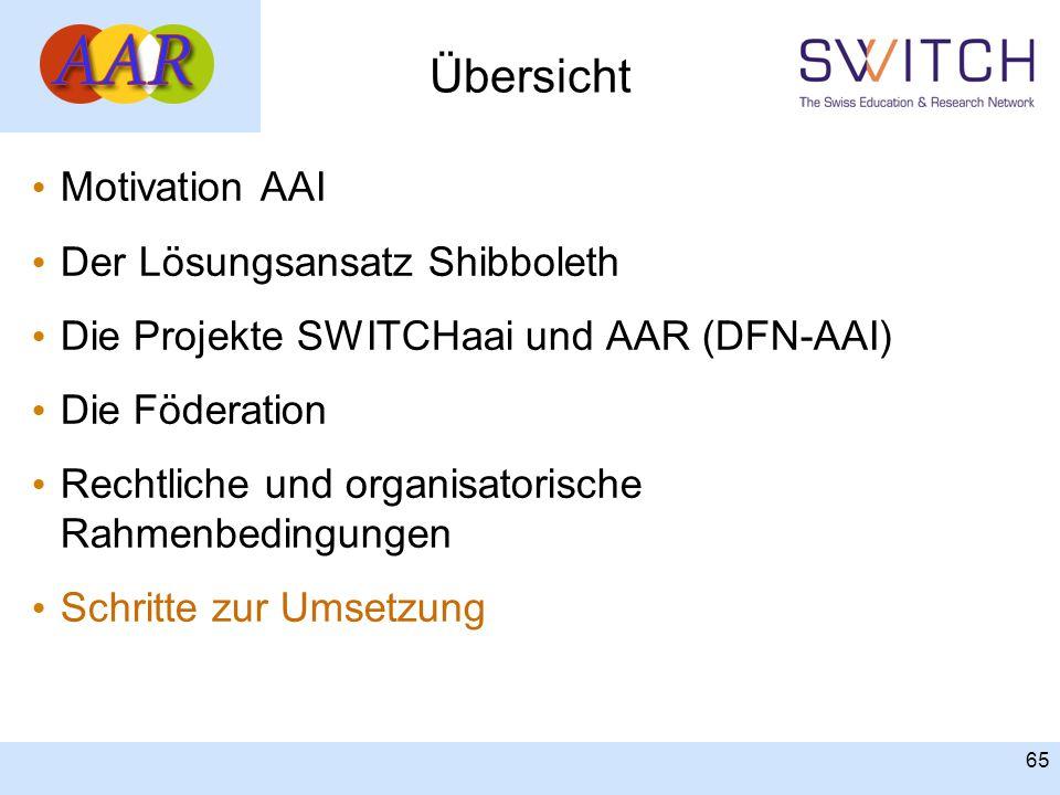 65 Übersicht Motivation AAI Der Lösungsansatz Shibboleth Die Projekte SWITCHaai und AAR (DFN-AAI) Die Föderation Rechtliche und organisatorische Rahme