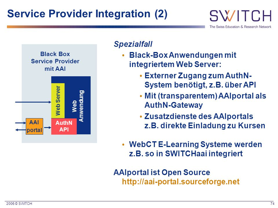 2006 © SWITCH 74 Service Provider Integration (2) Spezialfall Black-Box Anwendungen mit integriertem Web Server: Externer Zugang zum AuthN- System benötigt, z.B.