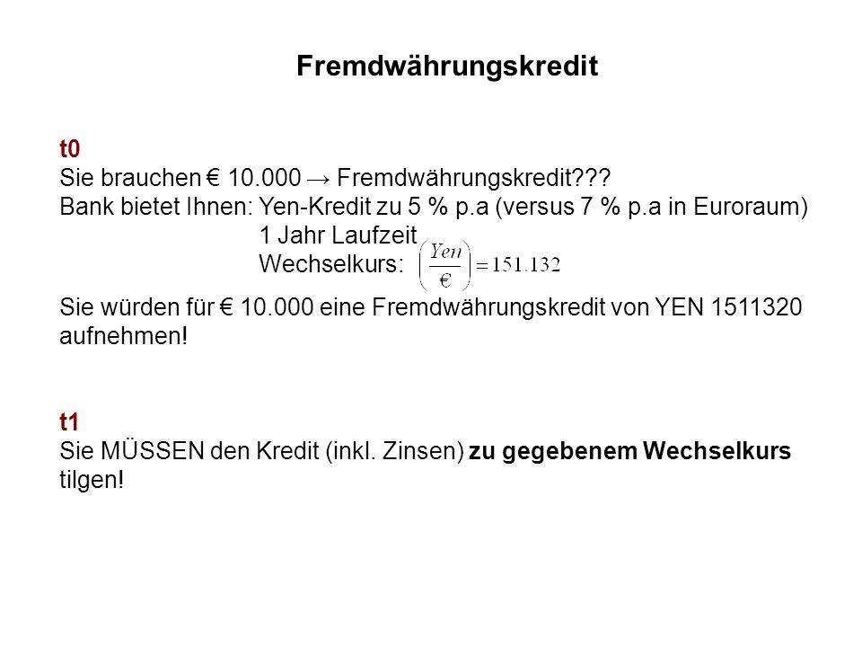 t0 Sie brauchen € 10.000 → Fremdwährungskredit??.