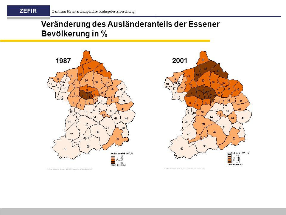 Zentrum für interdisziplinäre Ruhrgebietsforschung Veränderung des Ausländeranteils der Essener Bevölkerung in % 1987 2001