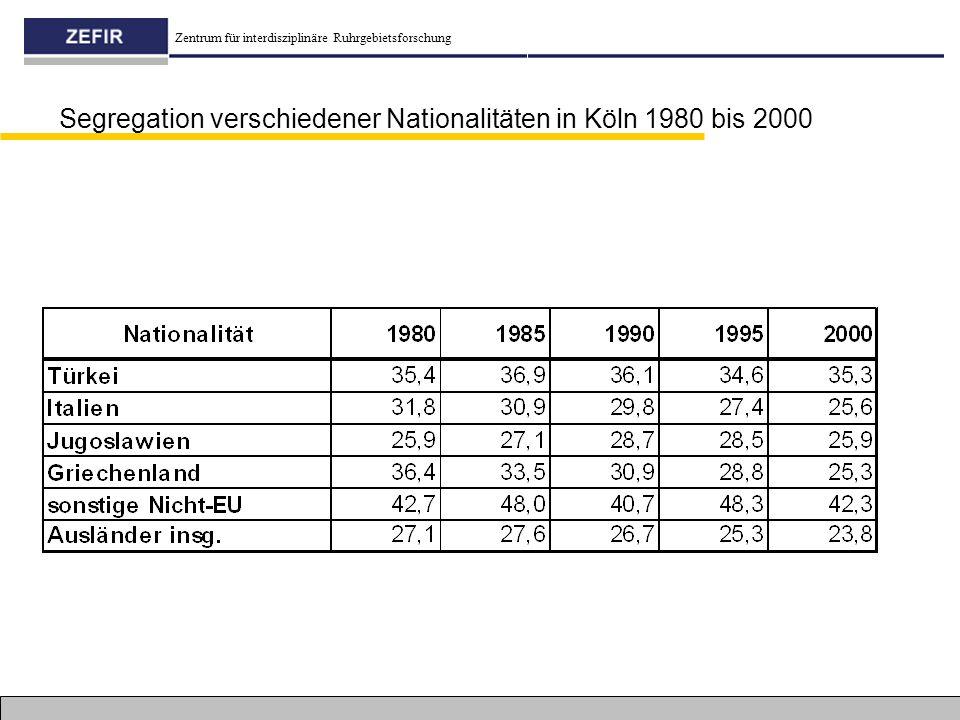 Zentrum für interdisziplinäre Ruhrgebietsforschung Segregation verschiedener Nationalitäten in Köln 1980 bis 2000