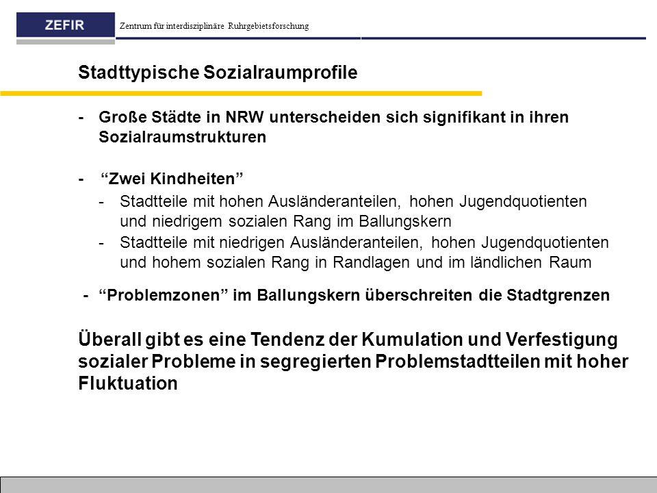 Zentrum für interdisziplinäre Ruhrgebietsforschung Stadttypische Sozialraumprofile -Große Städte in NRW unterscheiden sich signifikant in ihren Sozial