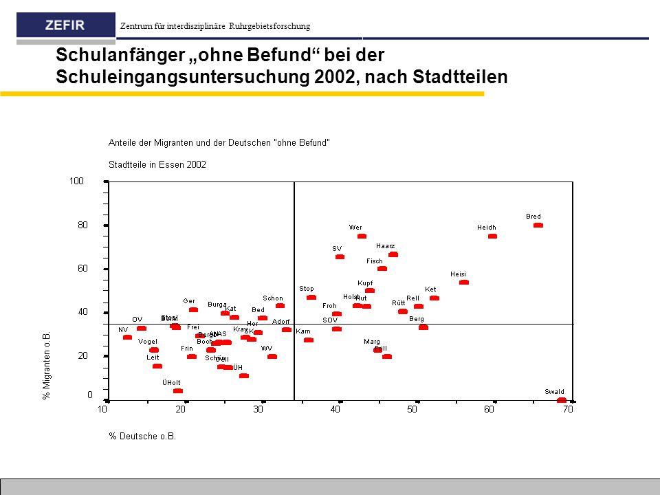 "Zentrum für interdisziplinäre Ruhrgebietsforschung Schulanfänger ""ohne Befund"" bei der Schuleingangsuntersuchung 2002, nach Stadtteilen"