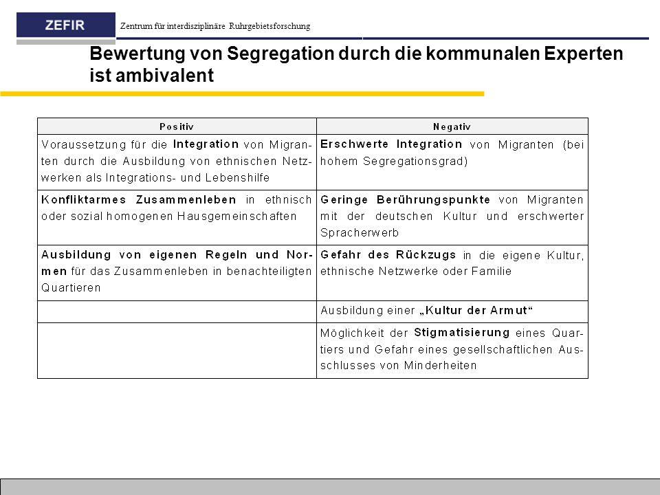 Zentrum für interdisziplinäre Ruhrgebietsforschung Bewertung von Segregation durch die kommunalen Experten ist ambivalent