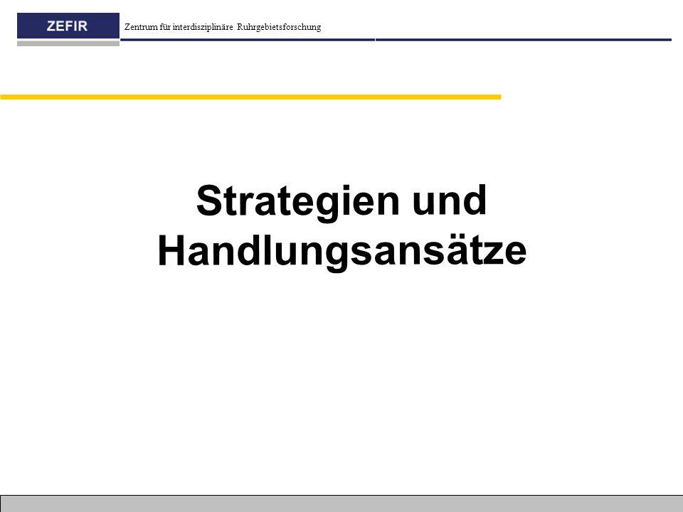 Zentrum für interdisziplinäre Ruhrgebietsforschung Strategien und Handlungsansätze