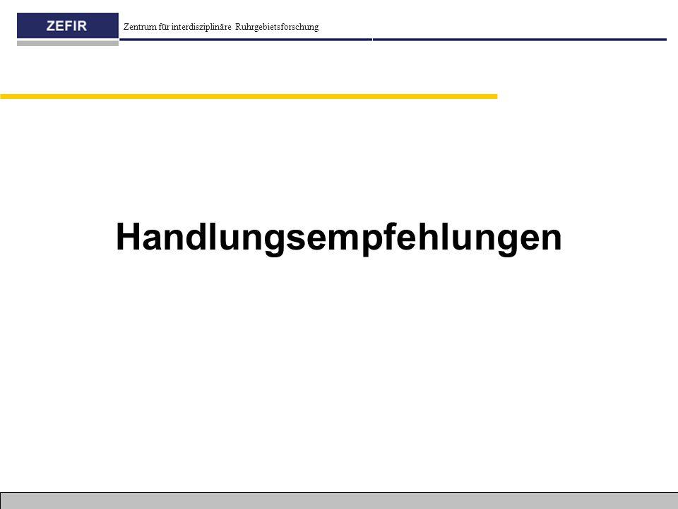 Zentrum für interdisziplinäre Ruhrgebietsforschung Handlungsempfehlungen