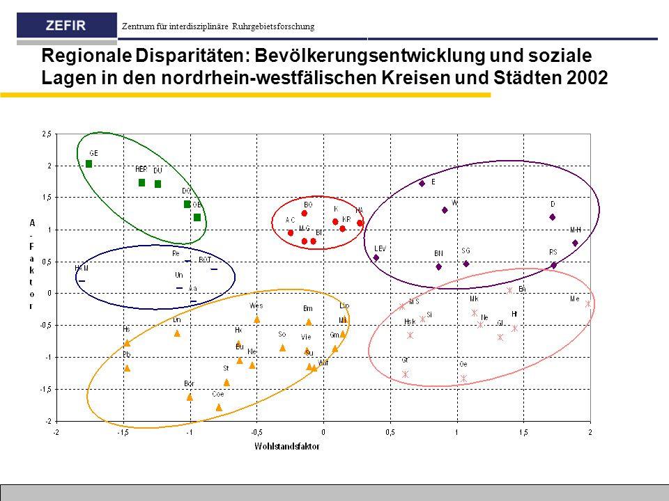 Zentrum für interdisziplinäre Ruhrgebietsforschung Regionale Disparitäten: Bevölkerungsentwicklung und soziale Lagen in den nordrhein-westfälischen Kr