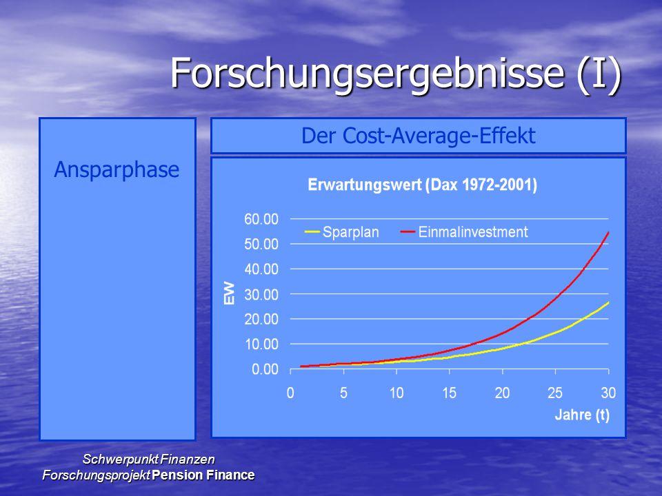 Schwerpunkt Finanzen Forschungsprojekt Pension Finance Forschungsergebnisse (I) Ansparphase Der Cost-Average-Effekt