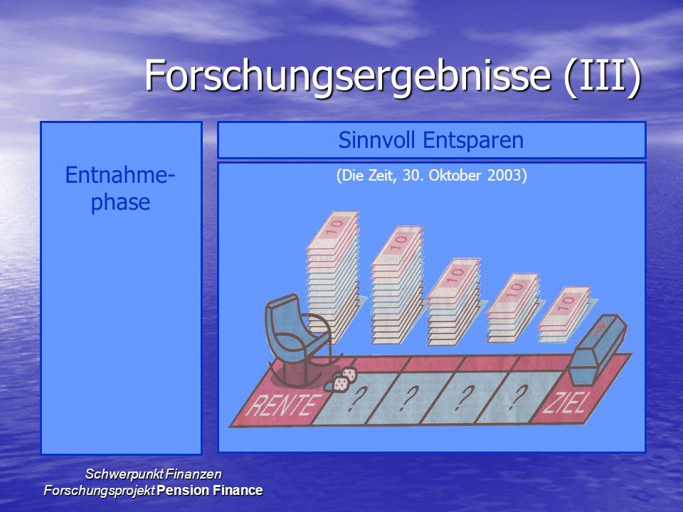 Schwerpunkt Finanzen Forschungsprojekt Pension Finance Forschungsergebnisse (III) Entnahme- phase Sinnvoll Entsparen (Die Zeit, 30. Oktober 2003)