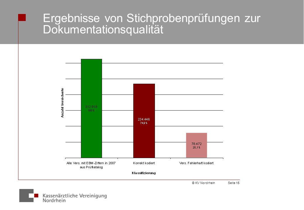 © KV NordrheinSeite 15 Ergebnisse von Stichprobenprüfungen zur Dokumentationsqualität