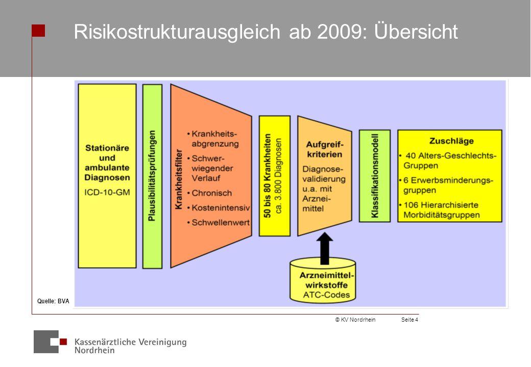© KV NordrheinSeite 4 Risikostrukturausgleich ab 2009: Übersicht Quelle: BVA