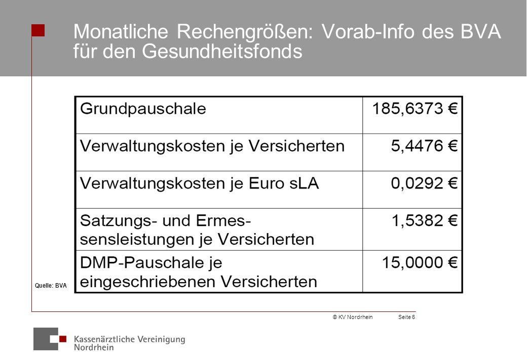 © KV NordrheinSeite 6 Monatliche Rechengrößen: Vorab-Info des BVA für den Gesundheitsfonds Quelle: BVA