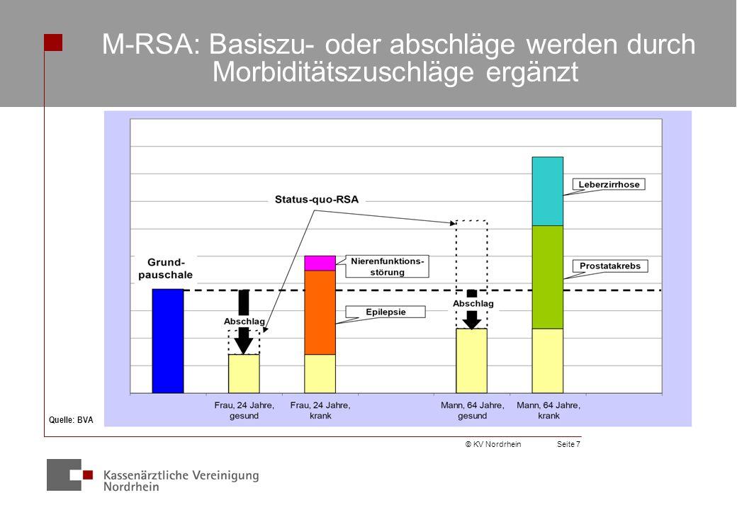 © KV NordrheinSeite 7 M-RSA: Basiszu- oder abschläge werden durch Morbiditätszuschläge ergänzt Quelle: BVA