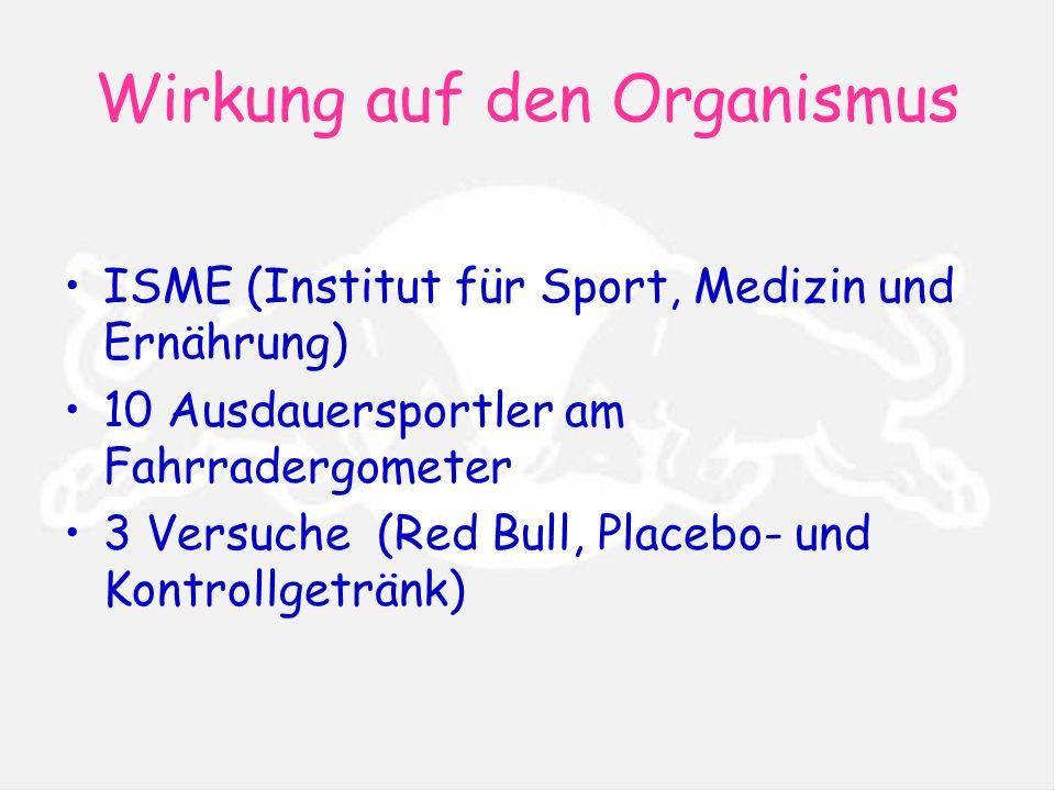 Wirkung auf den Organismus ISME (Institut für Sport, Medizin und Ernährung) 10 Ausdauersportler am Fahrradergometer 3 Versuche (Red Bull, Placebo- und Kontrollgetränk)