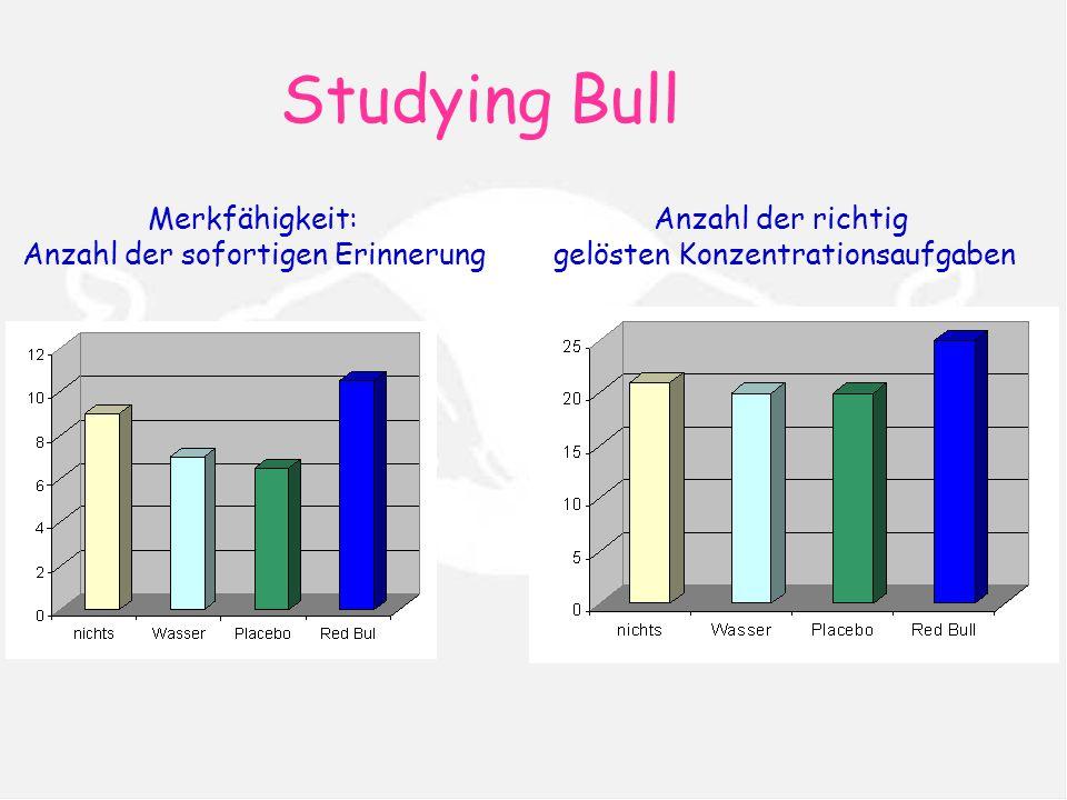 Studying Bull Merkfähigkeit: Anzahl der sofortigen Erinnerung Anzahl der richtig gelösten Konzentrationsaufgaben