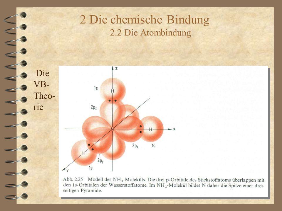 2 Die chemische Bindung 2.2 Die Atombindung Die VB- Theo- rie