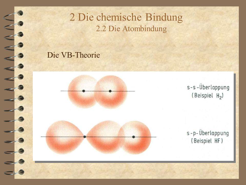 2 Die chemische Bindung 2.2 Die Atombindung Die VB-Theorie