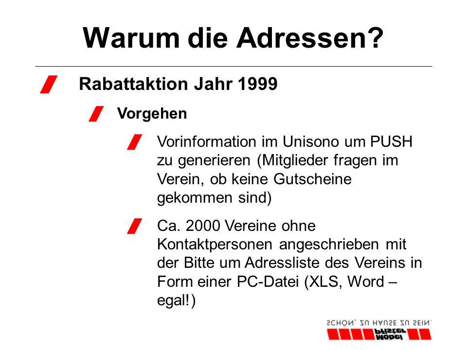 Warum die Adressen?  Rabattaktion Jahr 1999  Vorgehen  Vorinformation im Unisono um PUSH zu generieren (Mitglieder fragen im Verein, ob keine Gutsc