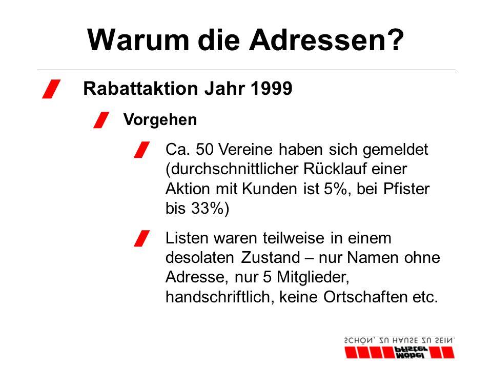 Warum die Adressen?  Rabattaktion Jahr 1999  Vorgehen  Ca. 50 Vereine haben sich gemeldet (durchschnittlicher Rücklauf einer Aktion mit Kunden ist