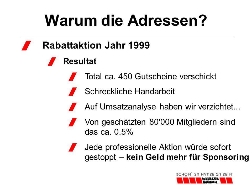 Warum die Adressen?  Rabattaktion Jahr 1999  Resultat  Total ca. 450 Gutscheine verschickt  Schreckliche Handarbeit  Auf Umsatzanalyse haben wir