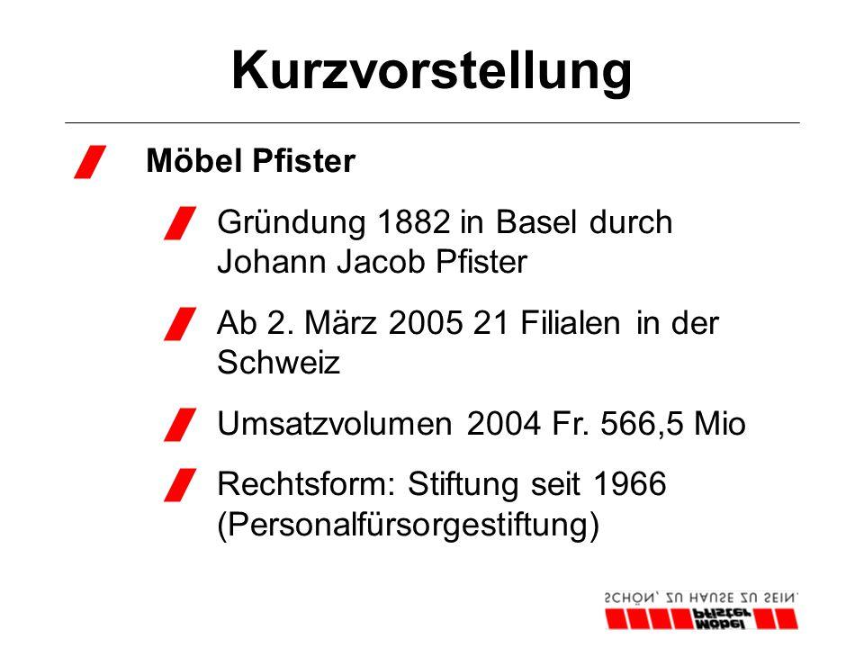 Kurzvorstellung  Möbel Pfister  Gründung 1882 in Basel durch Johann Jacob Pfister  Ab 2. März 2005 21 Filialen in der Schweiz  Umsatzvolumen 2004
