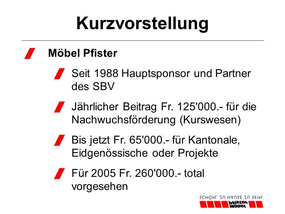 Kurzvorstellung  Möbel Pfister  Seit 1988 Hauptsponsor und Partner des SBV  Jährlicher Beitrag Fr. 125'000.- für die Nachwuchsförderung (Kurswesen)