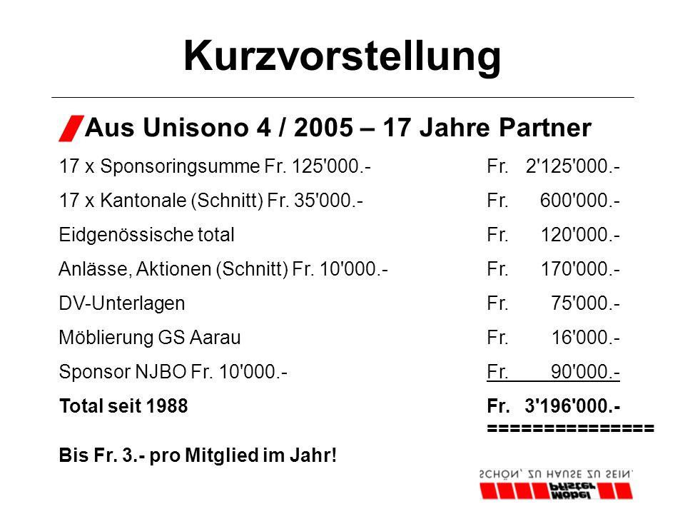 Kurzvorstellung  Aus Unisono 4 / 2005 – 17 Jahre Partner 17 x Sponsoringsumme Fr. 125'000.-Fr.2'125'000.- 17 x Kantonale (Schnitt) Fr. 35'000.-Fr.600