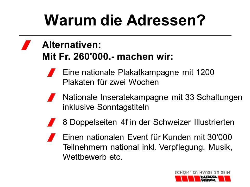 Warum die Adressen?  Alternativen: Mit Fr. 260'000.- machen wir:  Eine nationale Plakatkampagne mit 1200 Plakaten für zwei Wochen  Nationale Insera