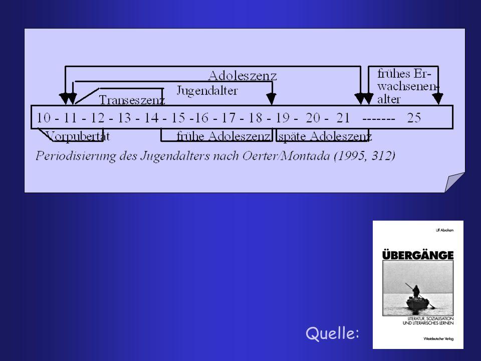 "Das Motiv des ""ranghohen Kindes (vgl.Lypp 2000, 115 ff.) Janusz Korzcak: König Hänschen A."