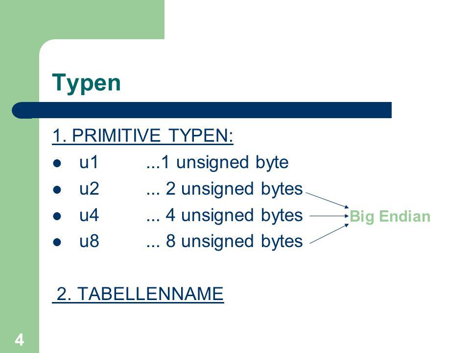 4 Typen 1.PRIMITIVE TYPEN: u1...1 unsigned byte u2...