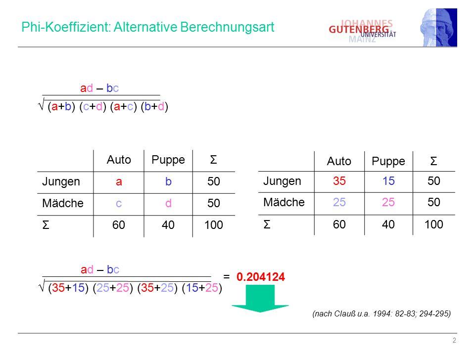 23 Signifikanzprüfung für R (Beispiel), R korr oder R g Voraussetzungen: ordinale Daten; n ≥ 6 Hypothesen:H 0 : ρ xy = 0 H 1 : ρ xy ≠ 0 Signifikanzniveau festlegen: hier: α = 0.01 Prüfgröße: Rangkorrelationskoeffizient (R, R korr oder R g ) hier: R = 0.77 Für N ≤ 30: Wenn ≥ R (α; N) (lt.