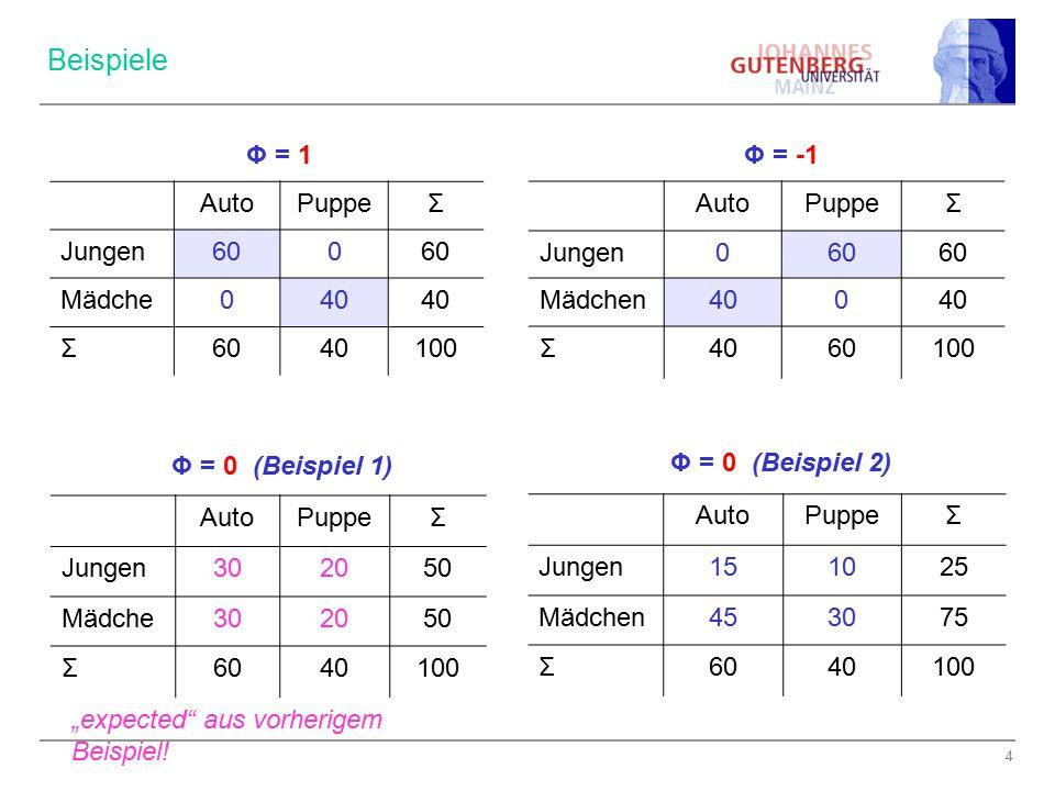 """25 Rangkorrelationskoeffizient Tau (Kendall) - Beispiel Vier Objekte (O) werden von 2 Gutachtern (A und B) beurteilt (Rangfolge) O1O2O3O4O1O2O3O4 Rangfolge von Gutachter A: 3 4 2 1 Rangfolge von Gutachter B: 3 1 4 2 Bestimmung von Konkordanzen (Wert: """"1 ) und Diskordanzen (Wert: -1): O 1 -O 2 : -1; O 1 -O 3 : -1; O 1 -O 4 : +1; O 2 -O 3 : -1; O 2 -O 4 : -1; O 3 -O 4 : +1 Summe der Diskordanzen (Vertauschungen): n d = 4 Kendall-Summe: Maximum bei n d = 0, d.h."""