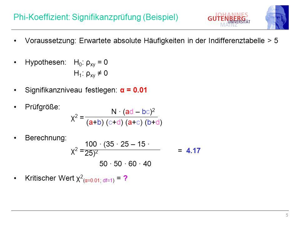 6 Chi-Quadrat-Verteilungen aus: Bortz 2005: 80 1 % 99 % krit. Wert