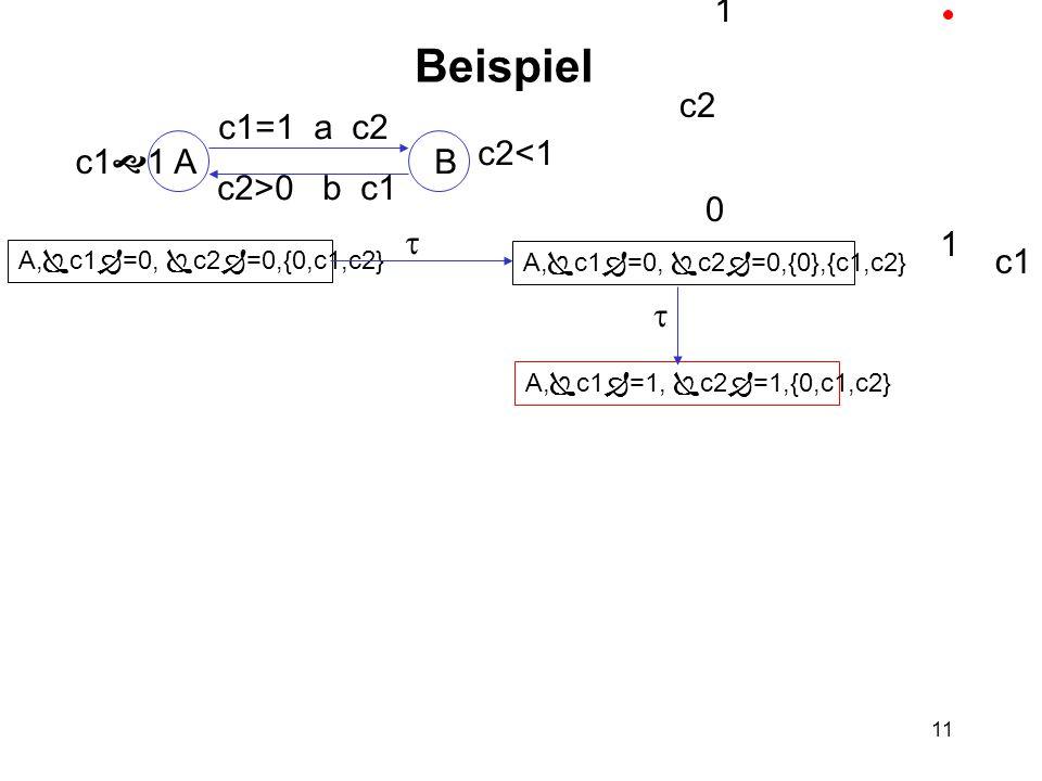 11 Beispiel AB c1  1 c2<1 c1=1 a c2 c2>0 b c1 A,  c1  =0,  c2  =0,{0,c1,c2} A,  c1  =0,  c2  =0,{0},{c1,c2} A,  c1  =1,  c2  =1,{0,c1,c2} c2 c1 0 1 2 1  