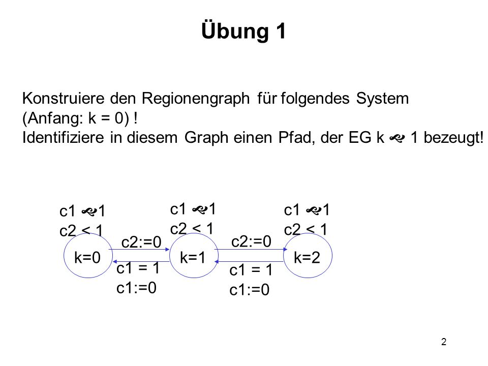 43 Übung 1 Konstruiere den Zonengraph für folgendes System (Anfang: k = 0) .