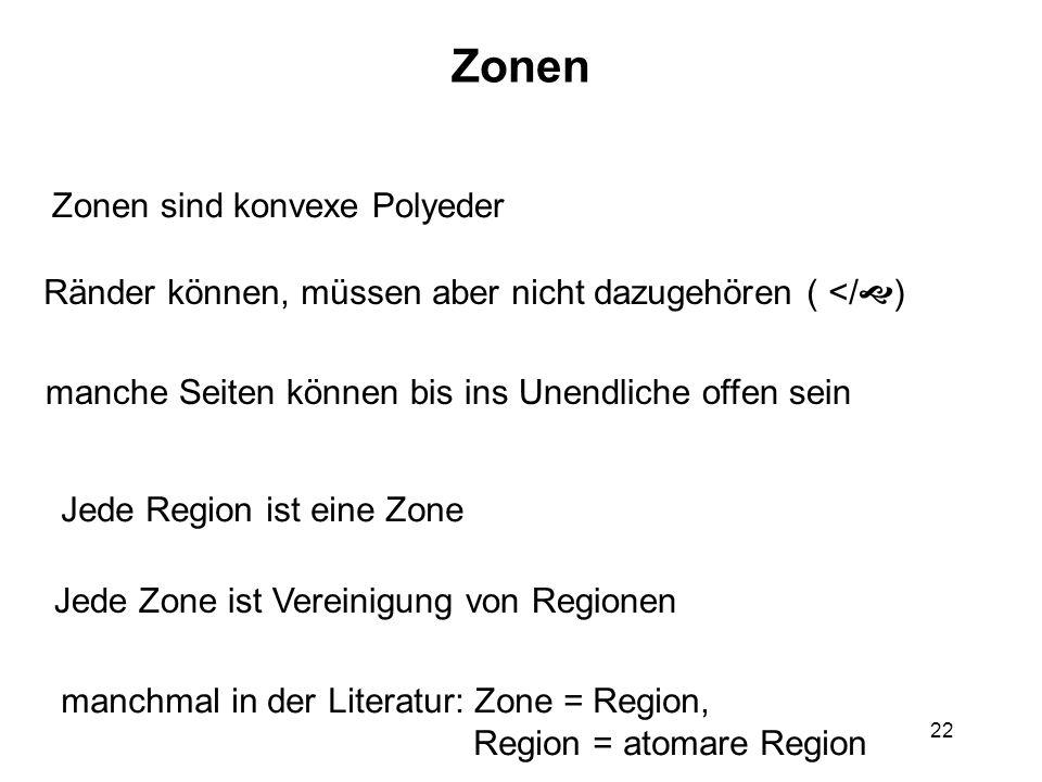 22 Zonen Zonen sind konvexe Polyeder Ränder können, müssen aber nicht dazugehören ( </  ) manche Seiten können bis ins Unendliche offen sein Jede Region ist eine Zone Jede Zone ist Vereinigung von Regionen manchmal in der Literatur: Zone = Region, Region = atomare Region
