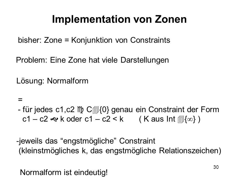 30 Implementation von Zonen bisher: Zone = Konjunktion von Constraints Problem: Eine Zone hat viele Darstellungen Lösung: Normalform = - für jedes c1,c2  C  {0} genau ein Constraint der Form c1 – c2  k oder c1 – c2 < k ( K aus Int  {  } ) -jeweils das engstmögliche Constraint (kleinstmögliches k, das engstmögliche Relationszeichen) Normalform ist eindeutig!