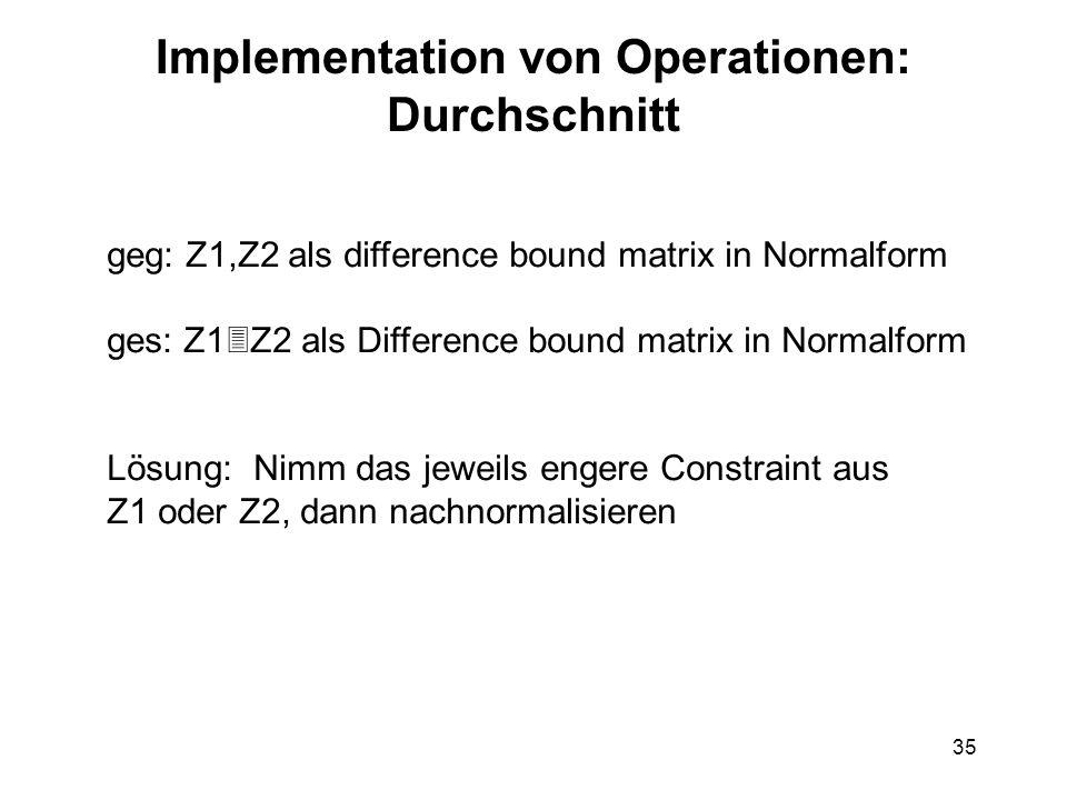 35 Implementation von Operationen: Durchschnitt geg: Z1,Z2 als difference bound matrix in Normalform ges: Z1  Z2 als Difference bound matrix in Normalform Lösung: Nimm das jeweils engere Constraint aus Z1 oder Z2, dann nachnormalisieren
