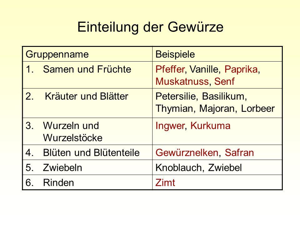 Einteilung der Gewürze GruppennameBeispiele 1.Samen und FrüchtePfeffer, Vanille, Paprika, Muskatnuss, Senf 2. Kräuter und BlätterPetersilie, Basilikum