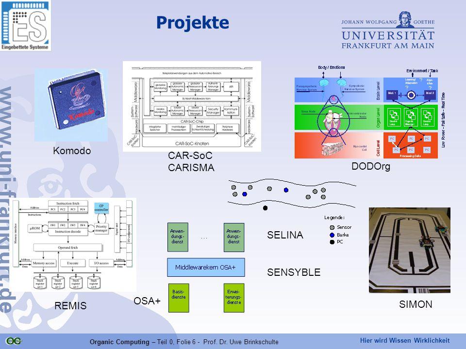 Hier wird Wissen Wirklichkeit Organic Computing – Teil 0, Folie 6 - Prof. Dr. Uwe Brinkschulte Projekte Komodo CAR-SoC CARISMA DODOrg OSA+ SIMON SELIN
